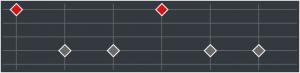 Cubase Pro 9.5 - Pattern de métronome